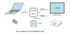 AG6320安格DP轉HDMI/VGA音視頻轉接線方案