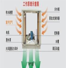 供应天合THS水蒸发吸收热通风降温负压风机