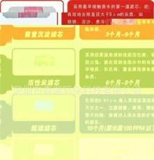深圳纯水机滤芯韩式一体RO膜逆渗透滤芯