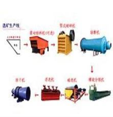 成套选矿设备*成套选矿设备厂家 优选 郑州泰达