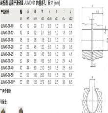 保持经济运行处于合理区间 JUMO-01-50 易格斯工程塑料轴承