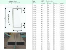 云南c型鋼最新價格 昆明c型鋼生產廠家