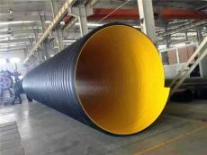 云南昆明钢带管厂家在哪里