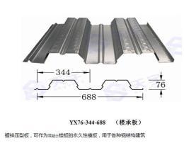 今天1.2mm镀锌压型板加工价格多少钱一平方