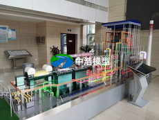 火力发电站模型