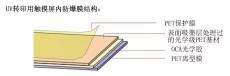 供應超高清PET基材TP屏內防爆膜