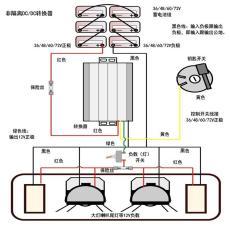 DC/DC变换器直流60V转12V 20A