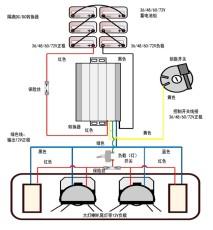 隔離15A 360W 額定300W直流轉換器DC/DC 72V
