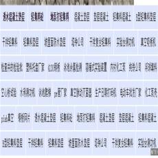 襄陽LC型輕集料混凝土價格