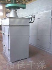 PL-单机除尘器