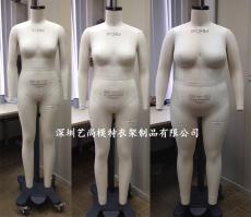 莆田alvaform板房模特人臺市場報價