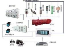河南郑州主扇风机远程无人值守在线监控系统
