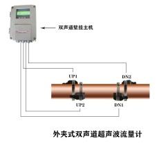 遼寧大連海峰偉業外夾式雙聲道超聲波流量計