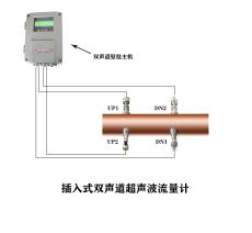 遼寧大連海峰偉業插入式雙聲道超聲波流量計