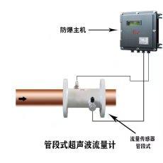 大連海峰供熱公司專用超聲波熱量表