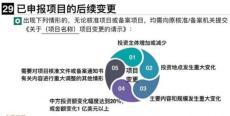 北京房山前期情況落實文件撰寫審批流程