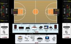 凯哲-篮球计时记分设备-计时计分系统