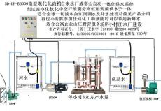 水廠專用水質處理器