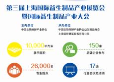 2020第三届上海国际益生菌乳酸菌展