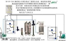 新型现代化农村水厂河水江水全自动生产线