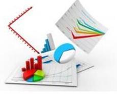 中國化工市場運行現狀及未來發展預測報告20