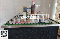 新能源科普    石油化工模型    電廠鍋爐