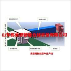 定制免人工裝車機 肥料集裝箱裝車機