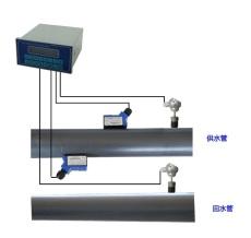 外夹式超声波热量表-外贴式冷热量表能量表