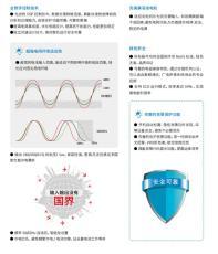 陜西科華UPS電源三進單出YTR3110-10KVA800W