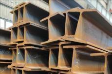 廈門廢鋼鐵回收熱線 廈門廢鐵回收中心