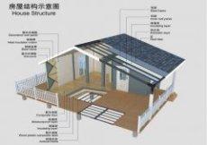 黃陂區房屋改造結構安全鑒定