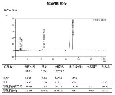 喆分 诺氟沙星 磷酸肌酸钠