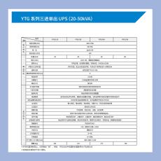 甘肅科華ups應急電源YTR1106L詳細方案