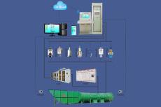 河南喜主扇風機智能控制系統