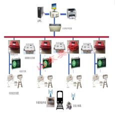 煤矿轨道运输监控信集闭系统