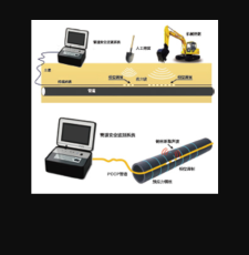 蘇州同陽分布式光纖-管道安全預警系統