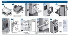全空气空调风扇驱动蒸发加湿器