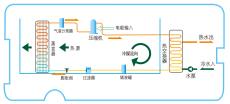 MTR-沐特爾空氣源熱泵廠家直供